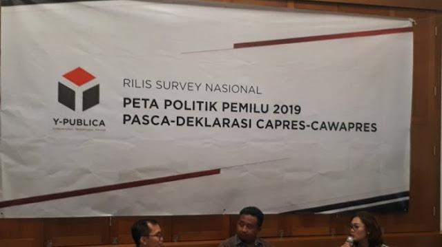 Survei: Ma'ruf Amin Gak Disukai Pemilih Jokowi