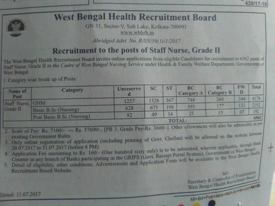 WBHRB%2BRecruitment%2B2017%2B6562%2BStaff%2BNurse%2BPosts Online Form Fill Up Job In West Bengal on