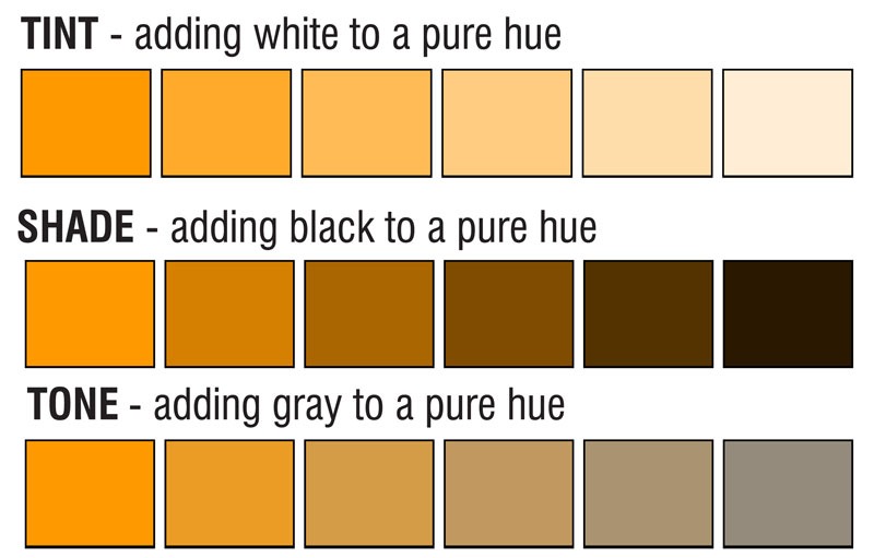 After You Identify The Hue Pa Decide If Color Is A Tint Plus White Tone Gray Or Shade Black