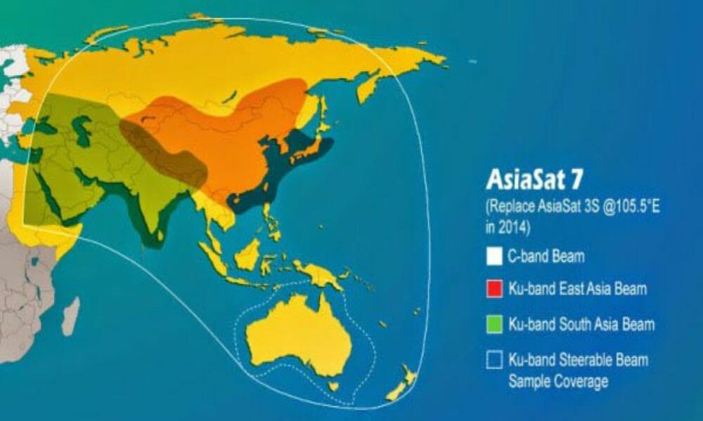 Cara Tracking Asiasat 7 untuk Pemula