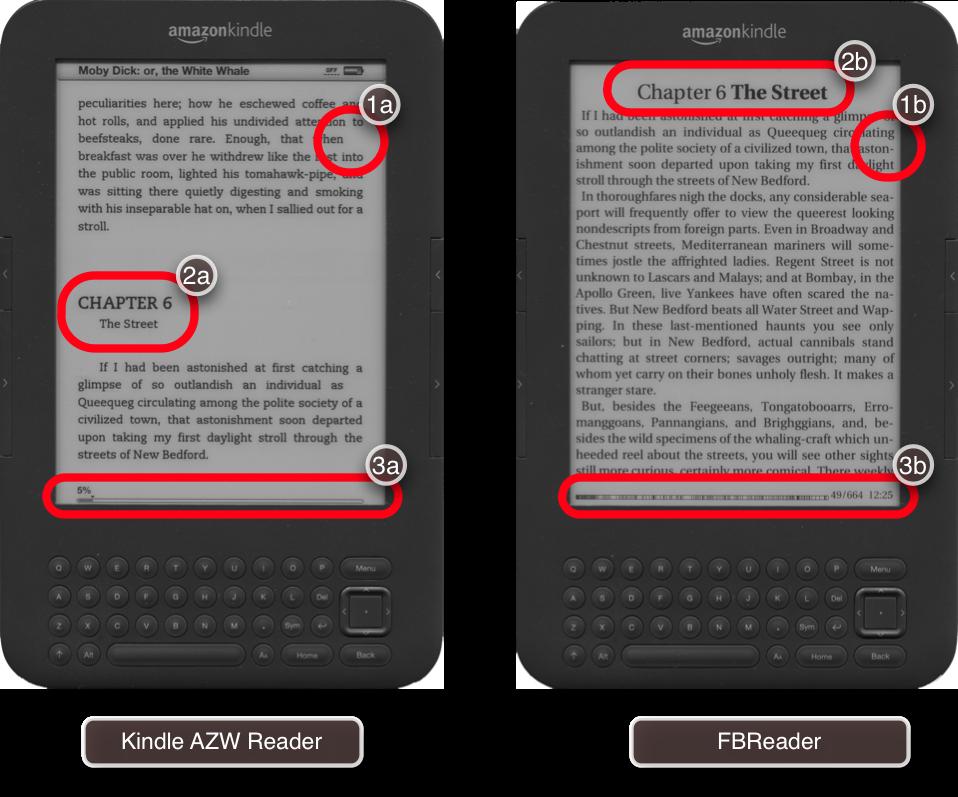jevopi's little blog: Pimp your Kindle