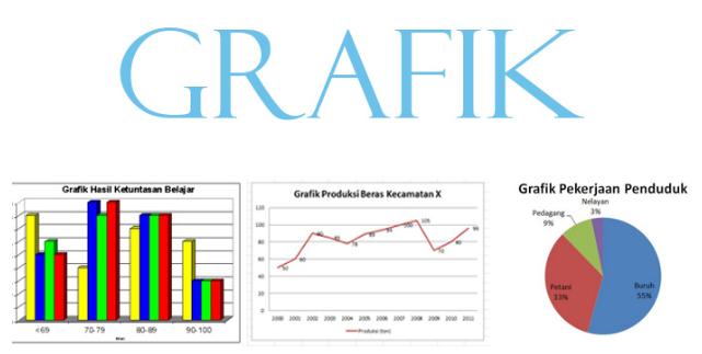 Pengertian jenis grafik dan tabel saung ilmu pengertian jenis dan tabel grafis grafik dan tabel diperlukan untuk melihat hasil kinerja atau sebaliknya karena dengan tersedianya grafik dan tabel ccuart Image collections