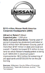 The Dept. of Justice Knows About NISSAN Taking Taxpayer Money to Build a Car w/Outdated Technology