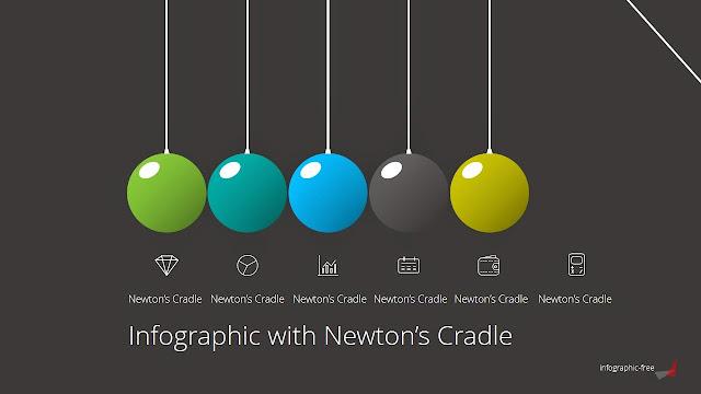 Animated Newton's Cradle