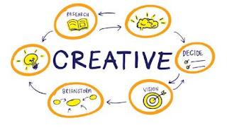 Belajar Berpikir Kreatif untuk Meraih Kesuksesan