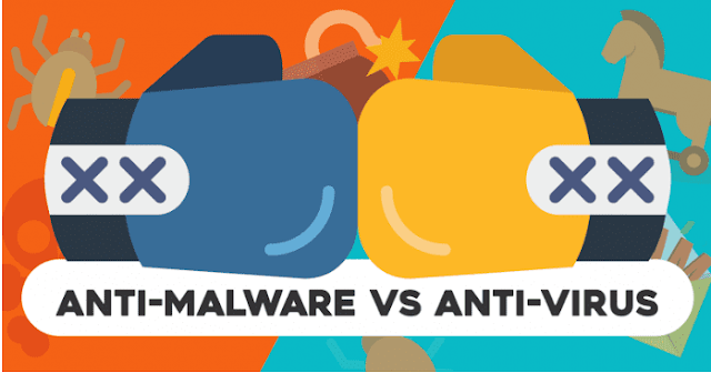 Difference Between Antivirus And Anti malware
