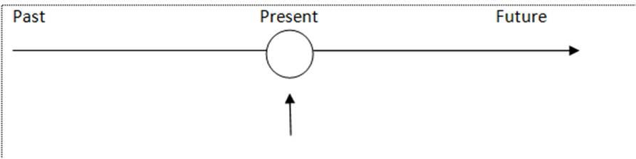 Simple present tense adverb of time keterangan waktu yang sering digunakan dalam tenses ini adalah everyday setiap hari every morning setiap pagi now sekarang ccuart Choice Image