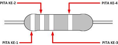 resistor-4-kode-warna