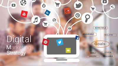 Enat Digitalbiz @Social media marketing plan