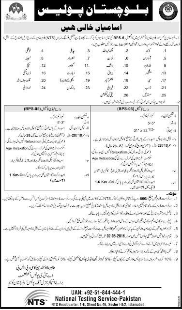 Police Constable Jobs in Balochistan Police Jobs