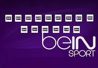 FREE BEINSPORTS IPTV LINKS 16/01/2017