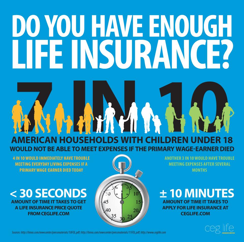 Casey Kuckert Allstate Agency: Life Insurance Awareness Month