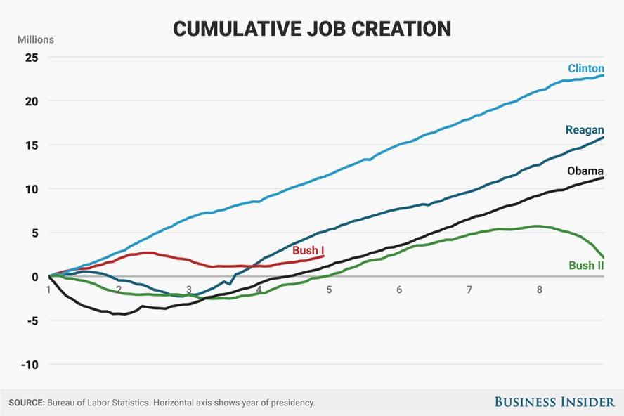 Cityeconomist Update Jobs  Suffolk County, Ny-1147