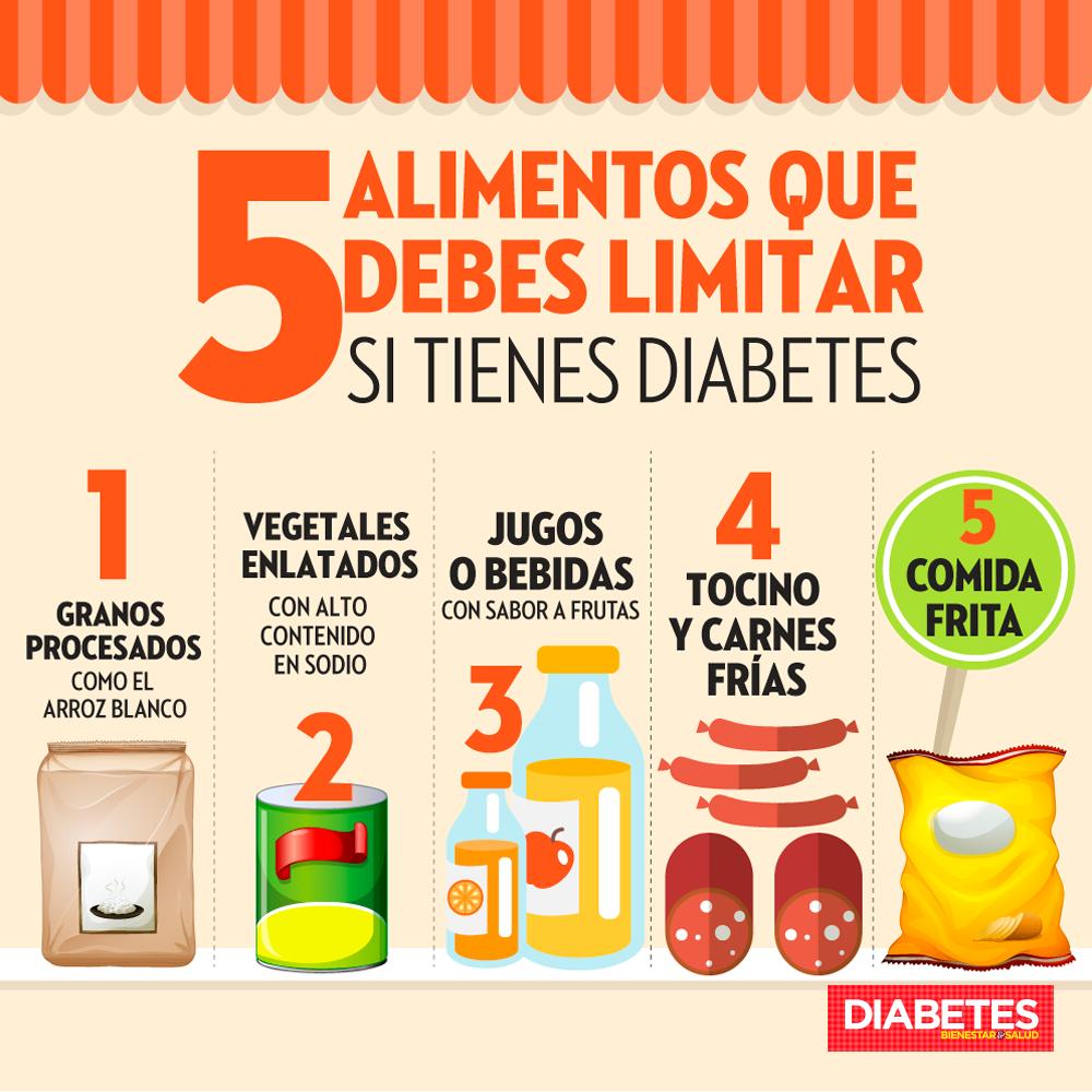 Teamwork medical nurse qu es la diabetes tipos s ntomas factores de riesgo y mucho m s - Alimentos que no engordan para cenar ...