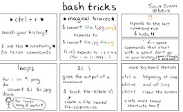 10 Tips To Work Fast and Improve Productivity in Bash, UNIX and Linux