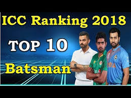 ICC Cricket Rankings - Men's Teams ~ SolangiTV