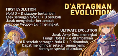 D'Artagnan Evolution Lost Saga Indonesia
