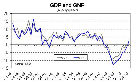 Perbedaan GNP dan GDP, Seberapa Penting Angka Ini Bagi Perekonomian Bangsa?