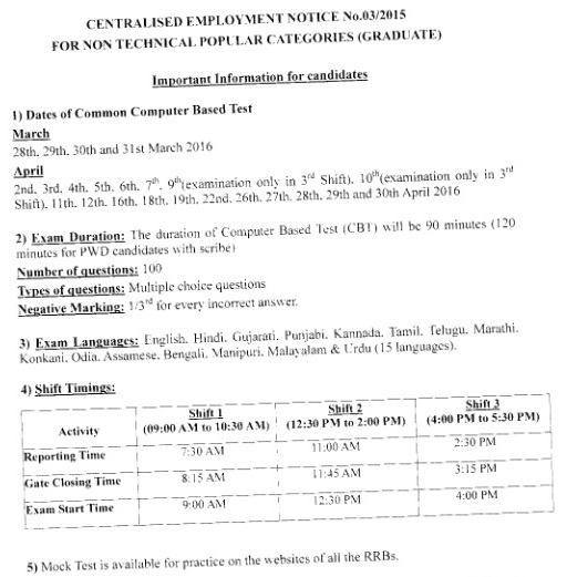 RRB Chandigarh NTPC Results 2016 Exam Admit Card Rrbcdg