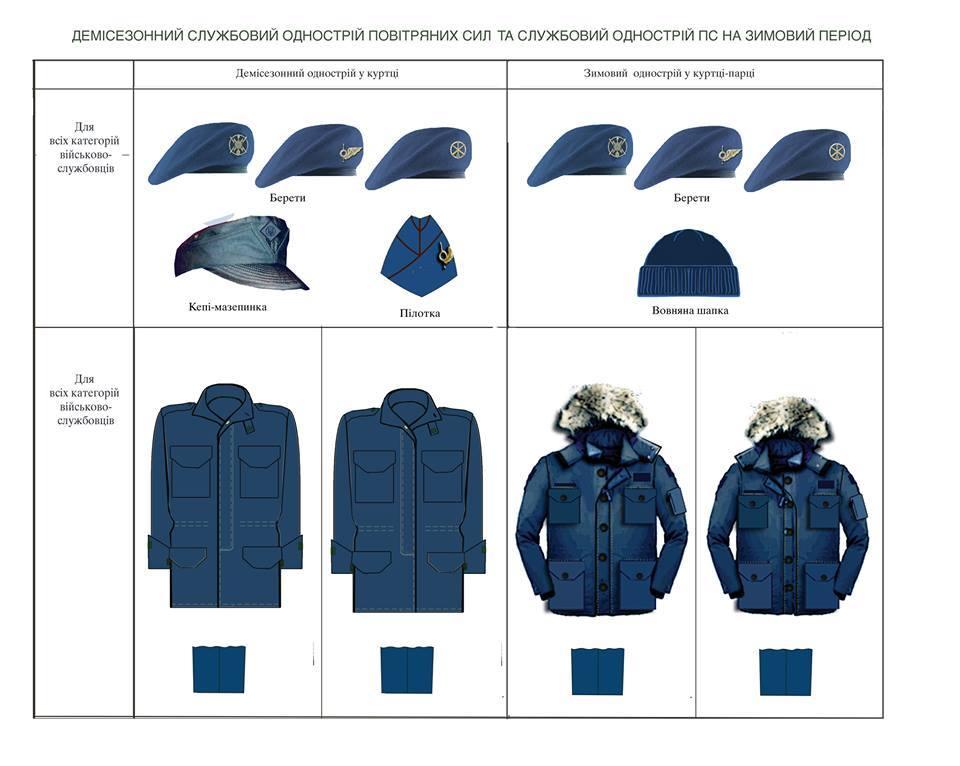 Демізезонна та зимова куртка ПС