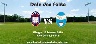 Data dan Fakta Liga Fantasia Serie A Gio 26 Crotone vs SPAL 2013 Fantasi Manager Indonesia