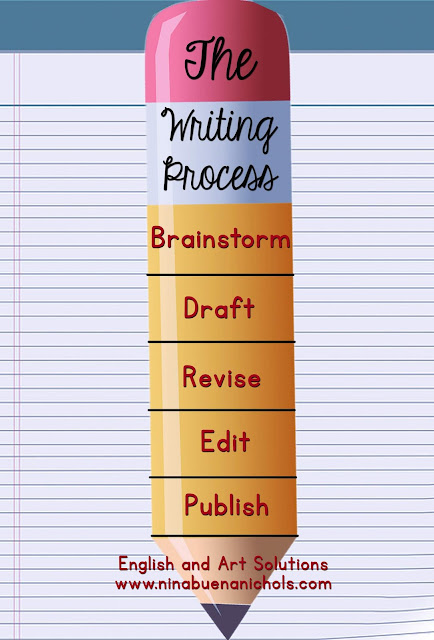 The_Writing_Process