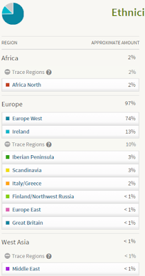 Climbing My Family Tree: Mom AncestryDNA results  (Copyright to Ancestry DNA)