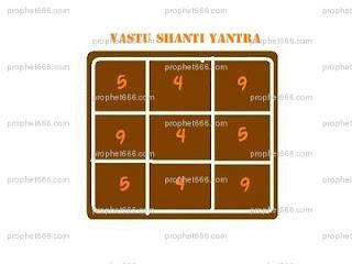 Vastu Shanti Yantra for Prosperous House