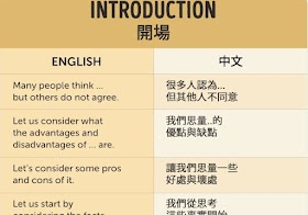 5** English Writing and Speaking 起首、承接、過渡、總結句組