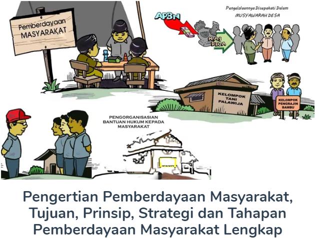 Membahas Materi Pengertian Pemberdayaan Masyarakat Beserta Tujuan, Prinsip, Strategi dan Tahapan Pemberdayaan Masyarakat Terlengkap