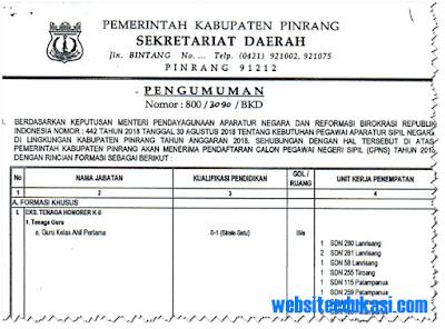 Pengumuman Pendaftaran CPNS 2018 Kabupaten Pinrang