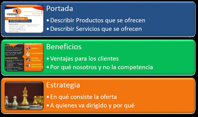 estructura-de-la-propuesta-de-valor