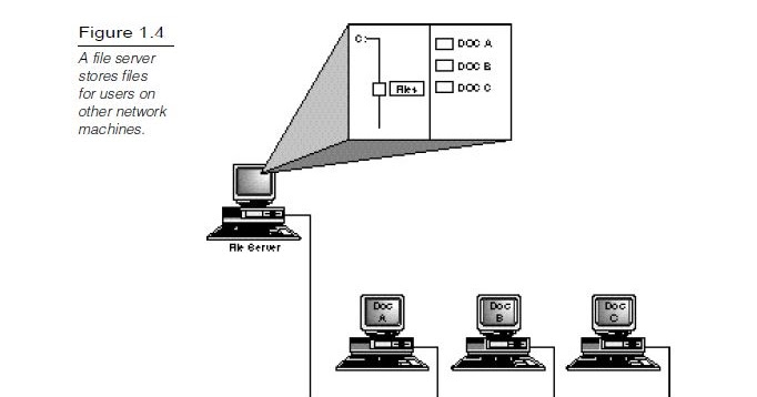 MCSE Training Guide: Networking Essentials by Joe Casad