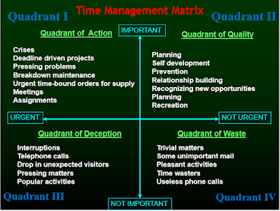 WHAT NO ONE TELLS ABOUT TIME MANAGEMENT