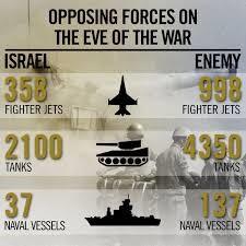 yom kippur war,the yom kippur war,1973 yom kippur war,yom kippur war 1973,yom kippur war summary