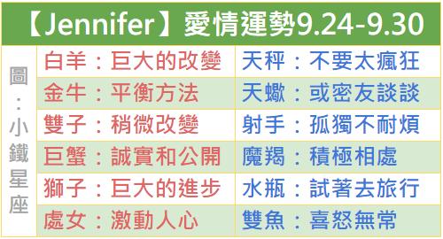 【Jennifer詹妮弗】一周愛情運勢2018.9.24-9.30