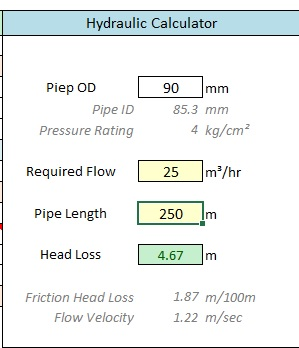 Tlv pipe sizing