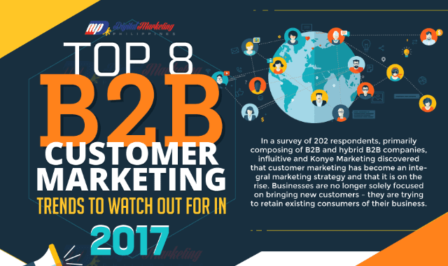 The Top 8 B2B Customer Marketing Trends in 2017