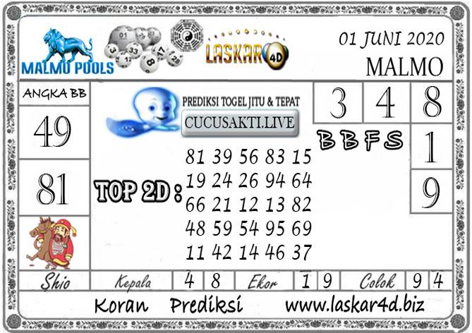 Prediksi Togel MALMO LASKAR4D 01 JUNI 2020