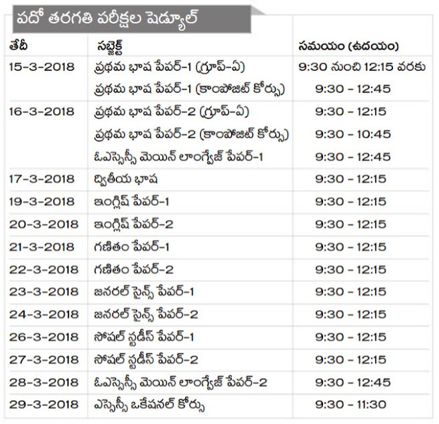AP Board 10th Class Exam Date Sheet