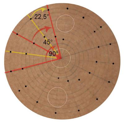 توزيع النقاط على القطعة الخشبية