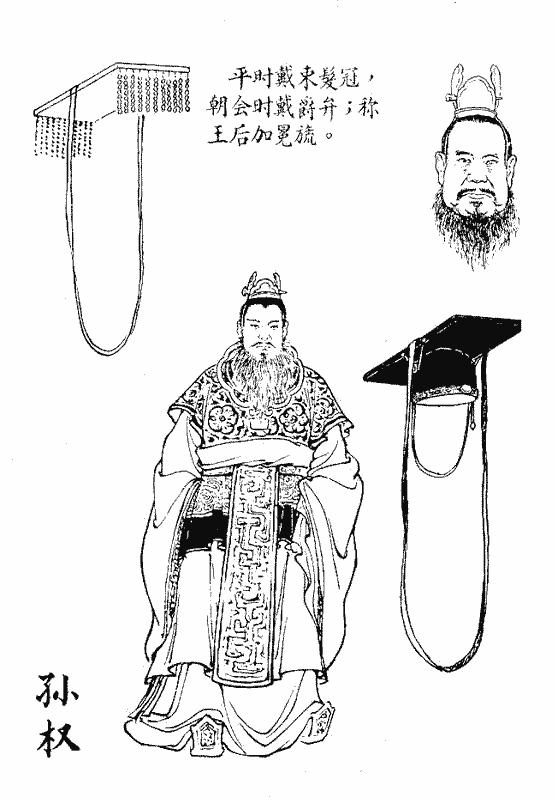 ซุนกวน