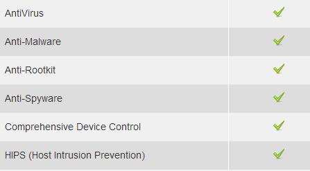 emsisoft online armor premium firewall crack