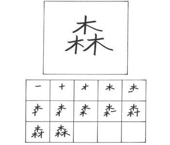 kanji hutan