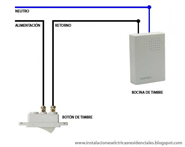 Fotos Instalaciones Electricas