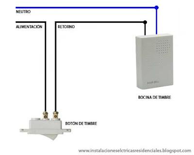 Instalaciones eléctricas residenciales - Cableado de timbre