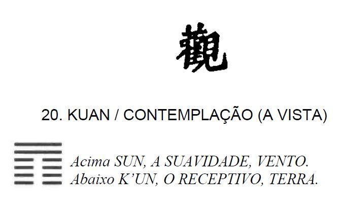 Imagem de 'Kuan / Contemplação (a Vista)' - hexagrama número 20, de 64 que fazem parte do I Ching, o Livro das Mutações