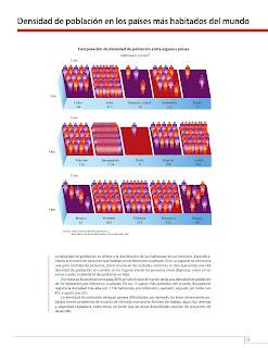 Apoyo Primaria Atlas de México 4to Grado Bloque II Lección 4 Densidad de población en los países más habitados del mundo