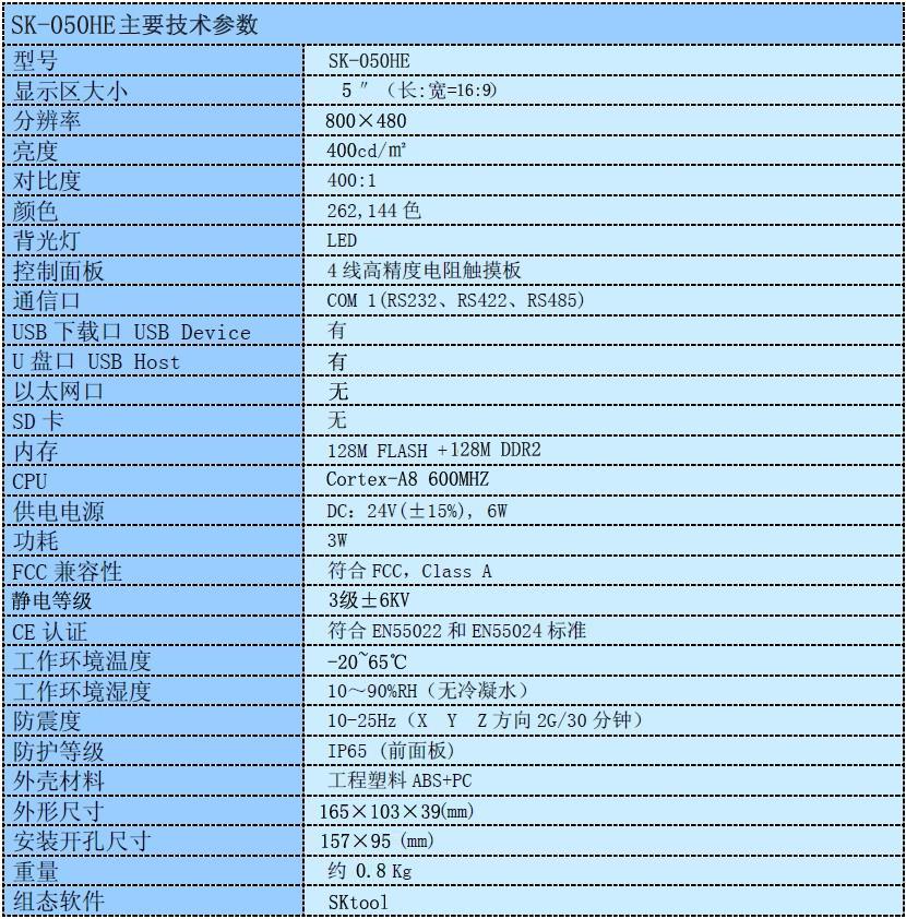Bảng thông số kỹ thuật màn hình cảm ứng HMI Samkoon SK-050HE