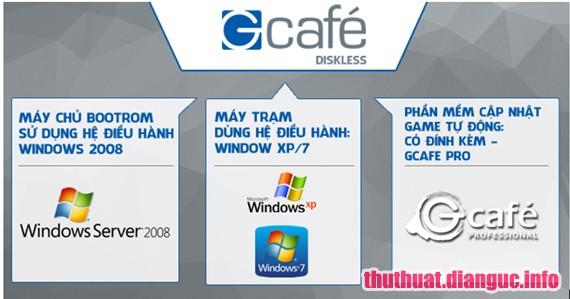 Các phần mềm quản lý phòng máy không ổ cứng phổ biến